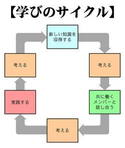 manabi_cycle-thumb.jpg